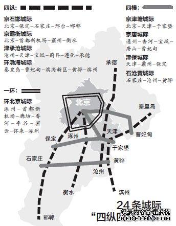 秦皇岛到石家庄,太原高铁将开通